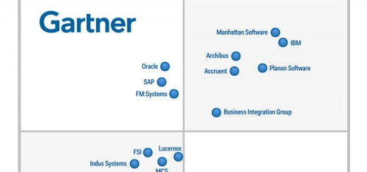 gartner_magic_quadrant_iwms_2014_teaser