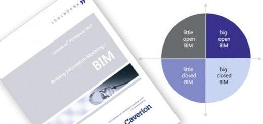 """BIM-Erklärbär: Gemeinsam mit Caverion hat Lünendonk sein Whitepaper """"Building Information Modeling – BIM"""" vorgestellt"""