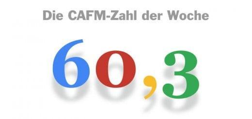 Die CAFM-Zahl der Woche ist die 60,3 – so viele Prozent aller Webseiten trackt Google