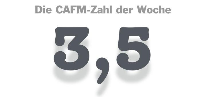 Die CAFM-Zahl der Woche ist die 3,5 – so groß kann der Unterschied der Lebenszyluskosten zwischen Gebäudeentwürfen sein, die in Wettbewerben eingereicht werden