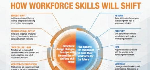 mckinsey workforce shift 2018