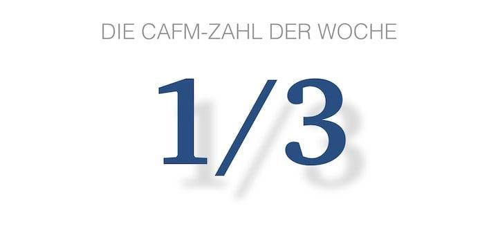 Die CAFM-Zahl der Woche ist 1/3 – wegen des Aktiensplits der Nemetschek SE