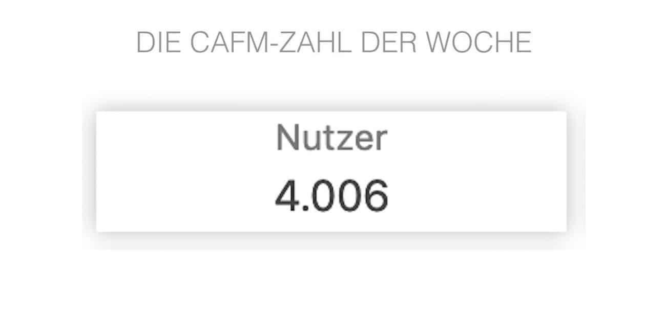 Die CAFM-Zahl der Woche ist die 4006 für die 4006 Besucher der CAFM-News in den vergangenen 30 Tagen